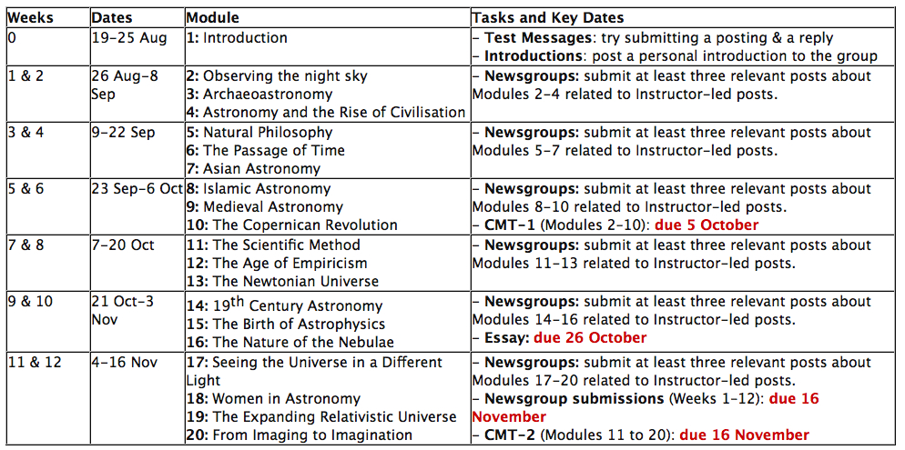 UCLA - EPS 3 - Study Guide - Midterm | StudySoup
