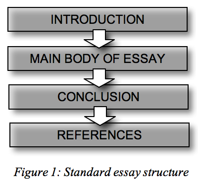 saoessay fig jpg writing an astronomy essay for a non specialist audience a n instructor hetxxx swinburne astronomy online