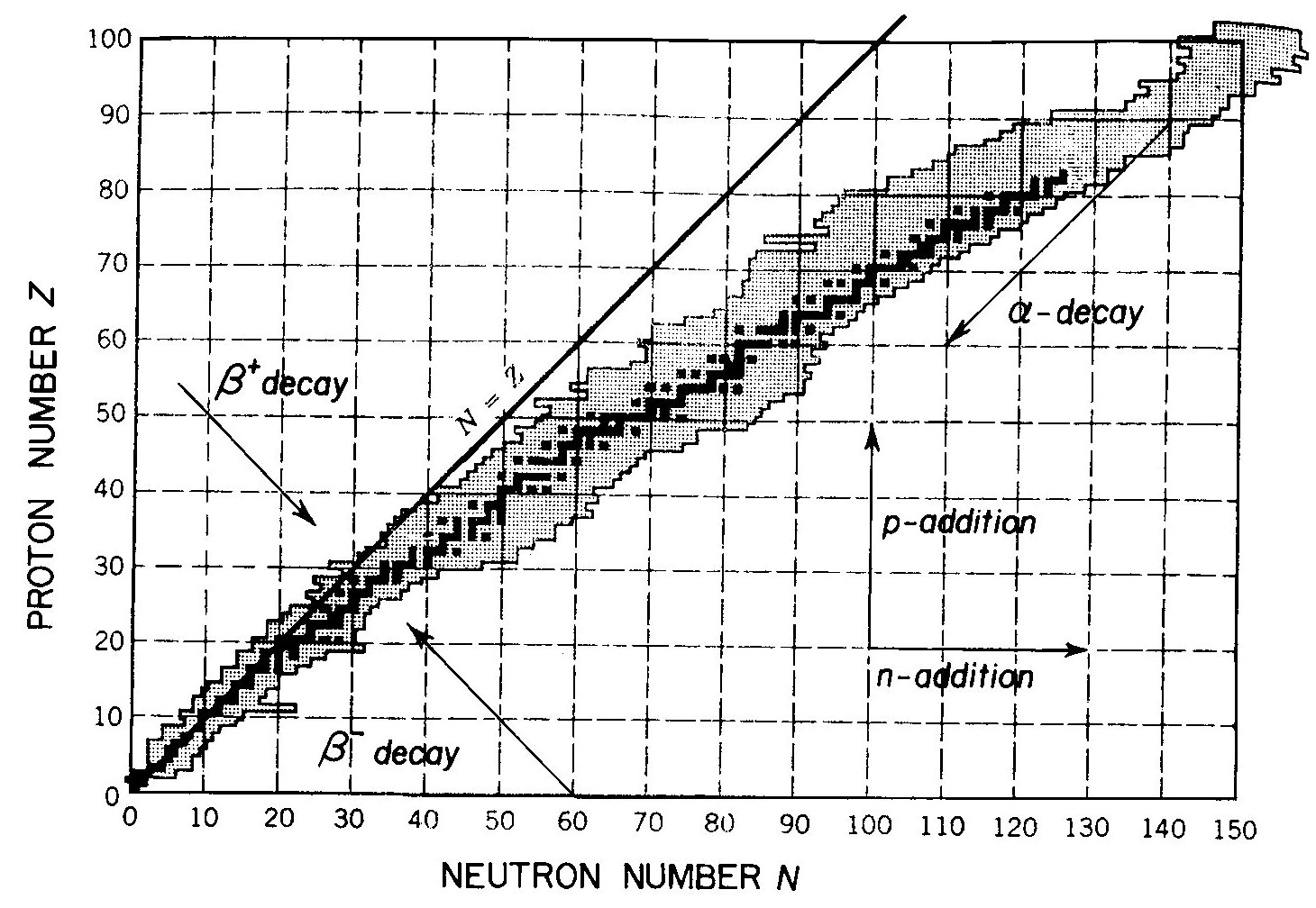 from stellar nucleosynthesis Stellar nucleosynthesis is the collective term for the nucleosynthesis, or nuclear reactions, taking place in stars to build the nuclei of the elements heavier than.