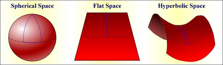 critical density cosmos