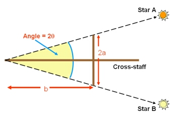 cross-staff.4.jpg