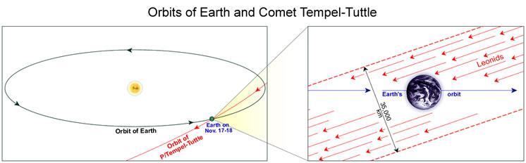 meteorshower1 jpg