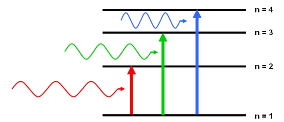 Absorption Line Cas Cms