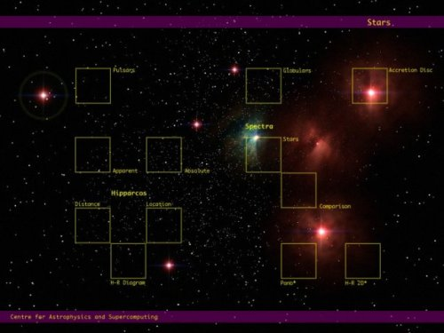 AstroTour - Stars