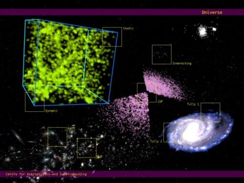 AstroTour - Universe