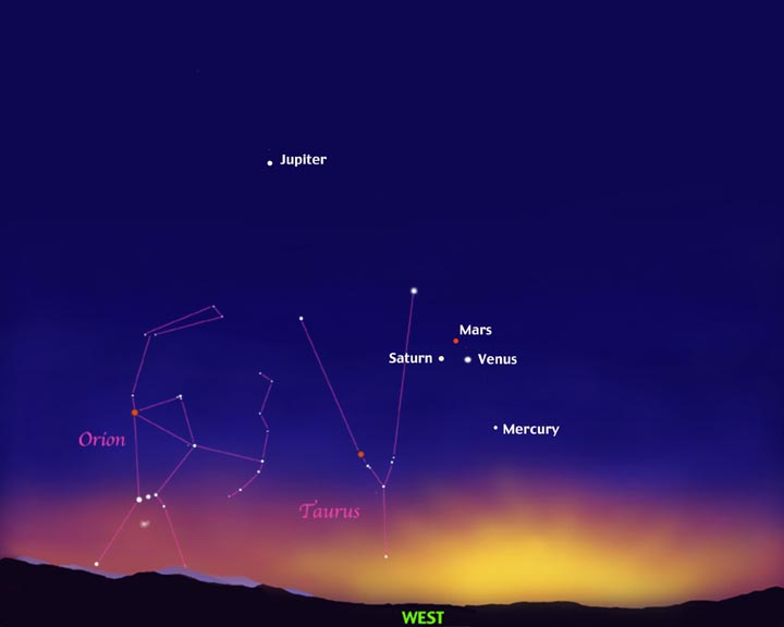 Astronomy Current Night Sky (page 5) - Pics about space